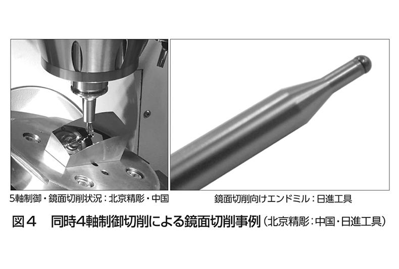 図4 同時4軸制御切削による鏡面切削事例(北京精彫:中国・日進工具)