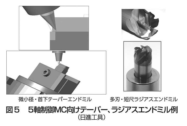 図5 5軸制御MC向けテーバー、ラジアスエンドミル例(日進工具)
