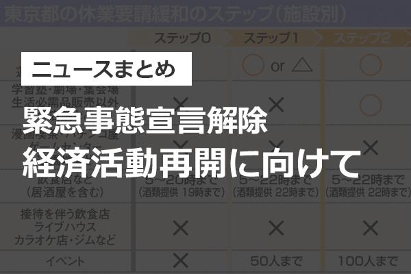 【ニュースまとめ】緊急事態宣言解除 経済活動再開に向けて